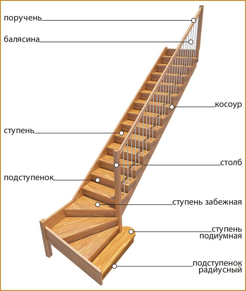 Сделать простую лестницу своим рукам